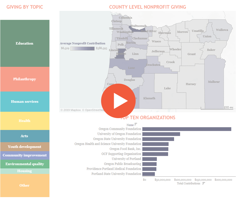 Giving in Oregon interactive dashboard